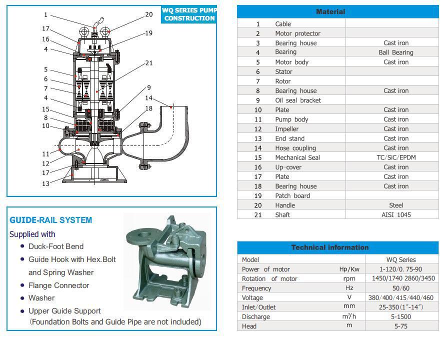 WQ Sewage Pump